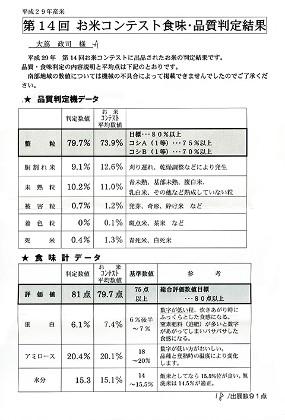 14回お米コンテスト